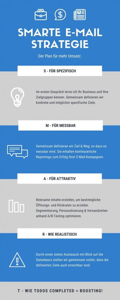 E-Mail-Marketing-Strategie